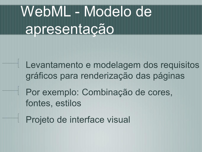 WebML - Modelo de apresentação
