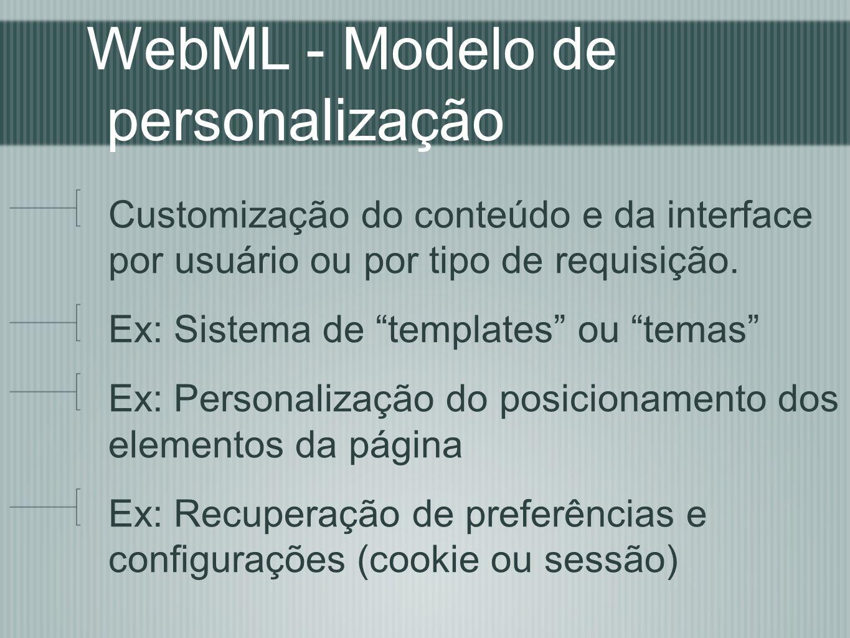 WebML - Modelo de personalização