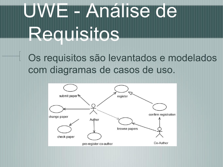UWE - Análise de Requisitos