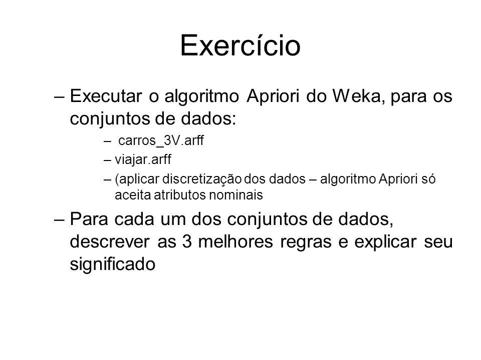 Exercício Executar o algoritmo Apriori do Weka, para os conjuntos de dados: carros_3V.arff. viajar.arff.