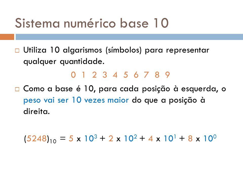 Sistema numérico base 10Utiliza 10 algarismos (símbolos) para representar qualquer quantidade. 0 1 2 3 4 5 6 7 8 9.