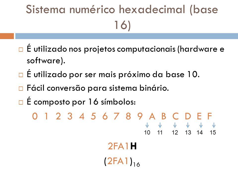 Sistema numérico hexadecimal (base 16)