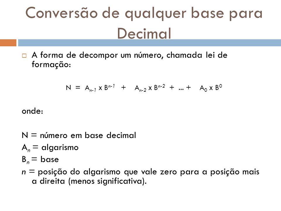 Conversão de qualquer base para Decimal