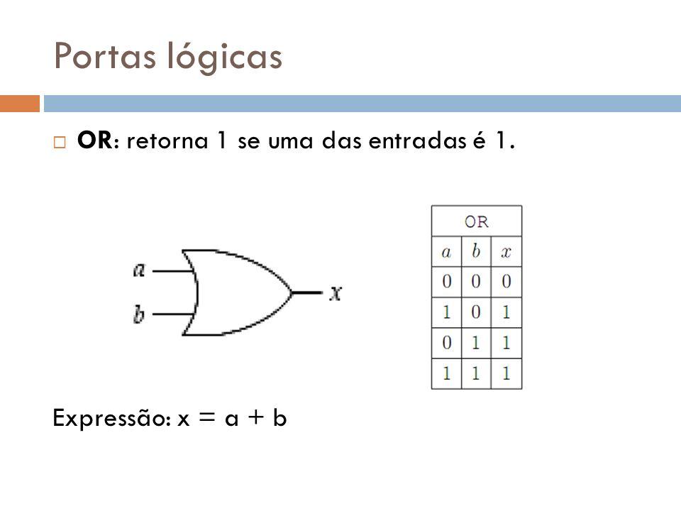 Portas lógicas OR: retorna 1 se uma das entradas é 1.