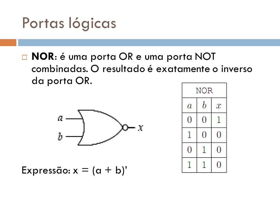 Portas lógicasNOR: é uma porta OR e uma porta NOT combinadas. O resultado é exatamente o inverso da porta OR.