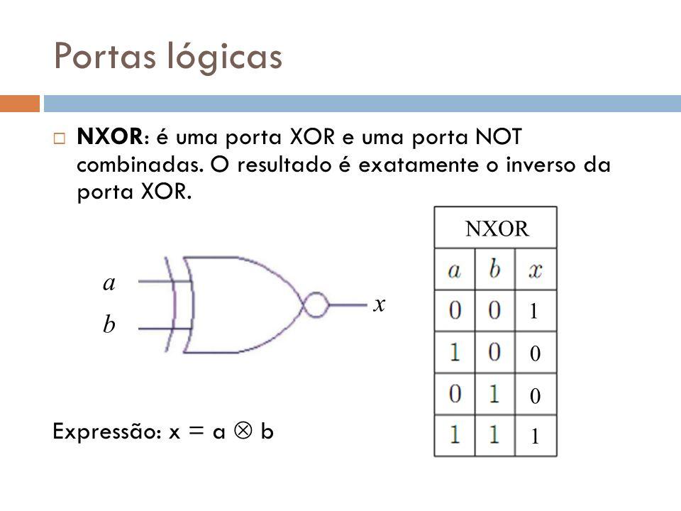 Portas lógicasNXOR: é uma porta XOR e uma porta NOT combinadas. O resultado é exatamente o inverso da porta XOR.