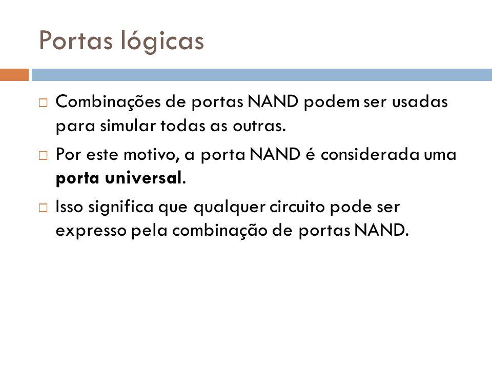 Portas lógicasCombinações de portas NAND podem ser usadas para simular todas as outras.