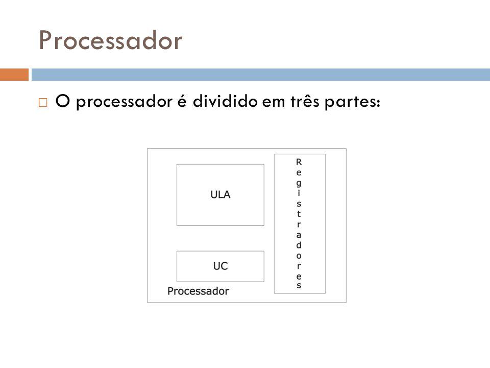 Processador O processador é dividido em três partes: