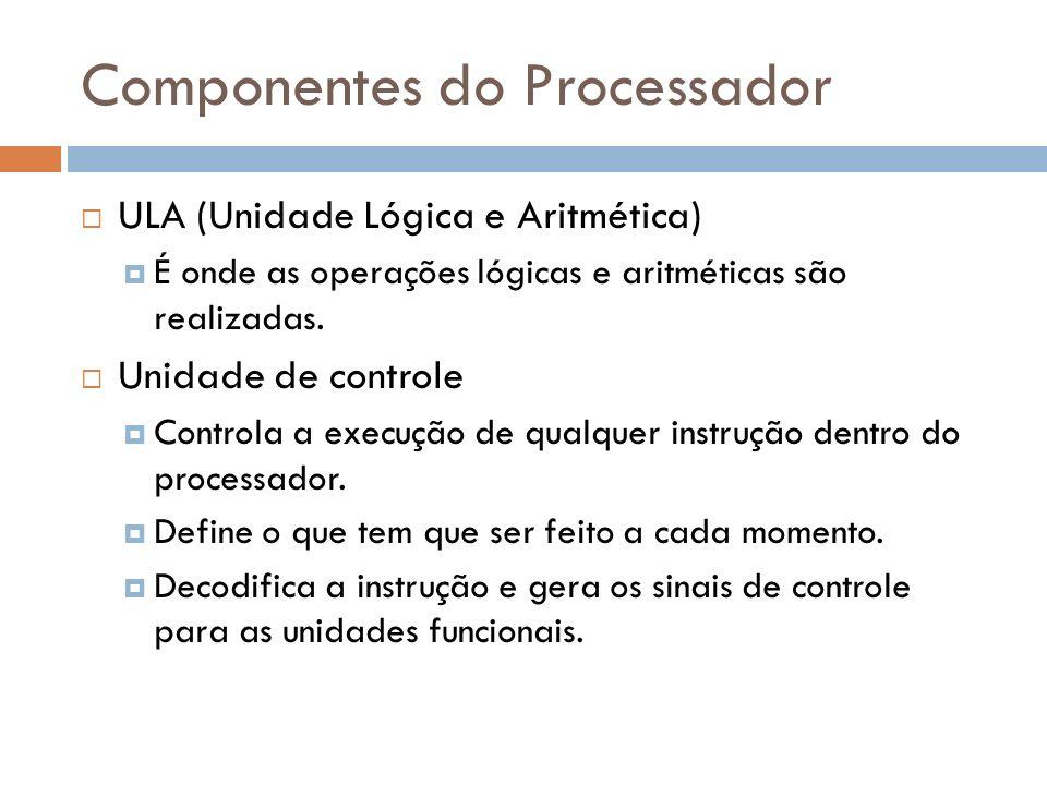Componentes do Processador