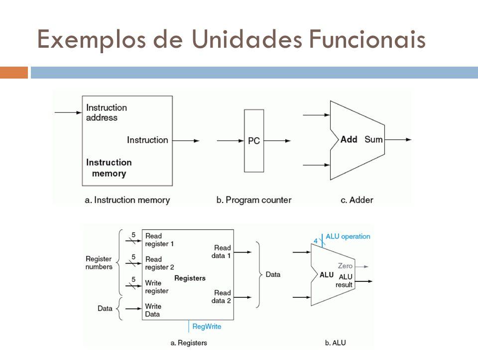 Exemplos de Unidades Funcionais