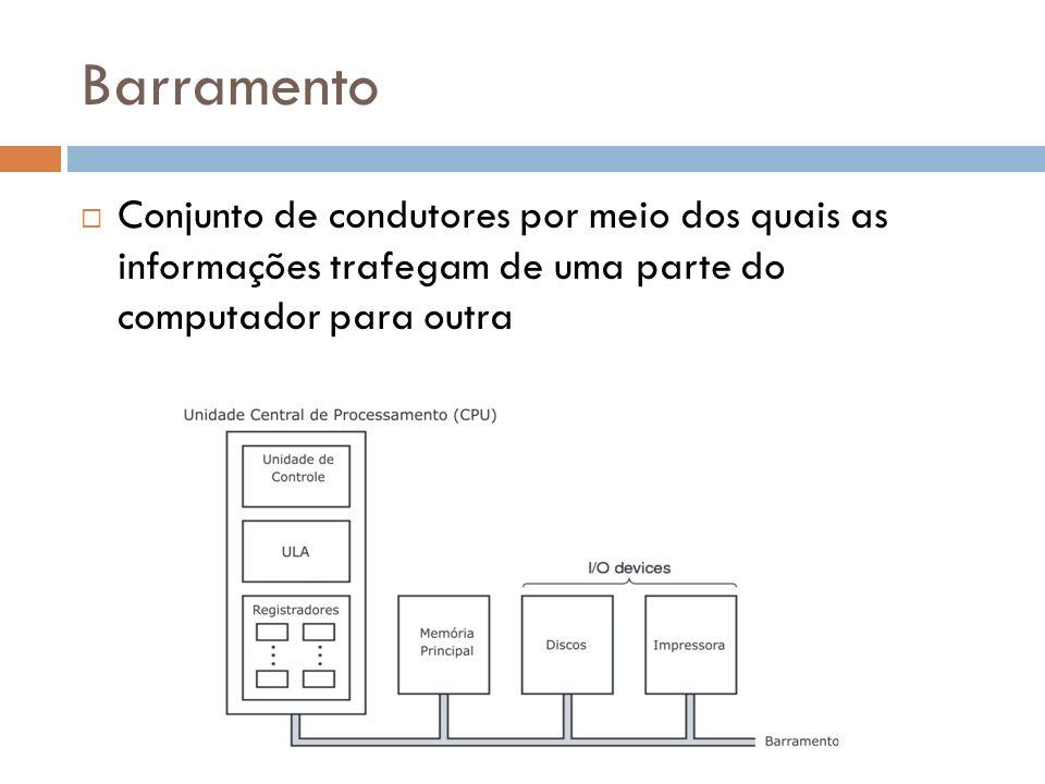 BarramentoConjunto de condutores por meio dos quais as informações trafegam de uma parte do computador para outra.