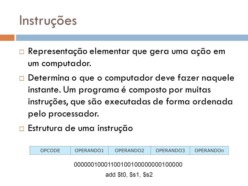 Instruções Representação elementar que gera uma ação em um computador.