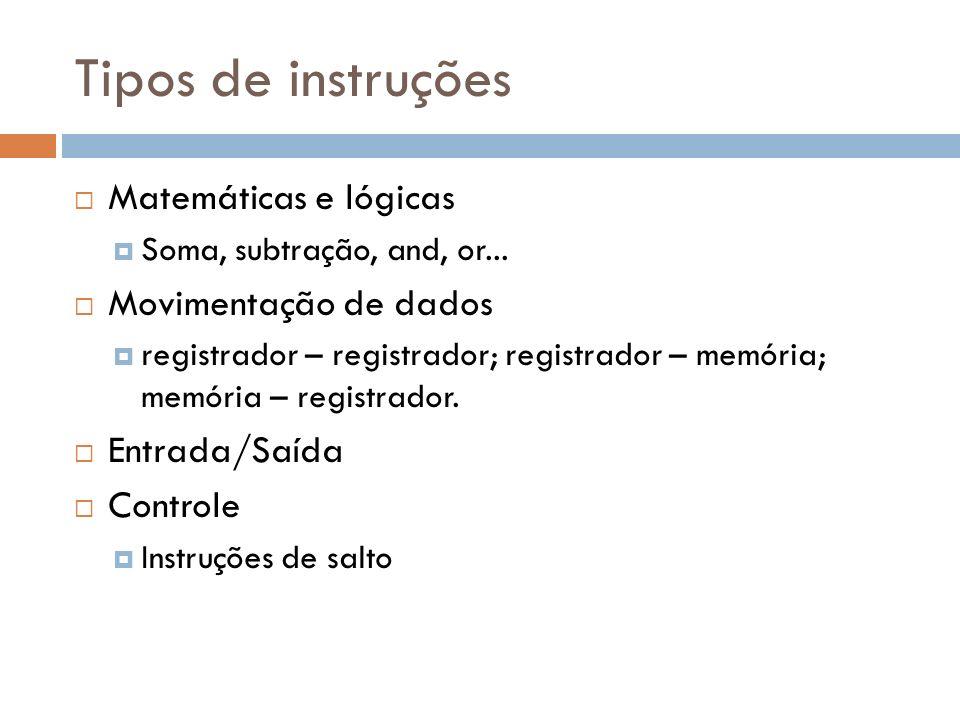 Tipos de instruções Matemáticas e lógicas Movimentação de dados