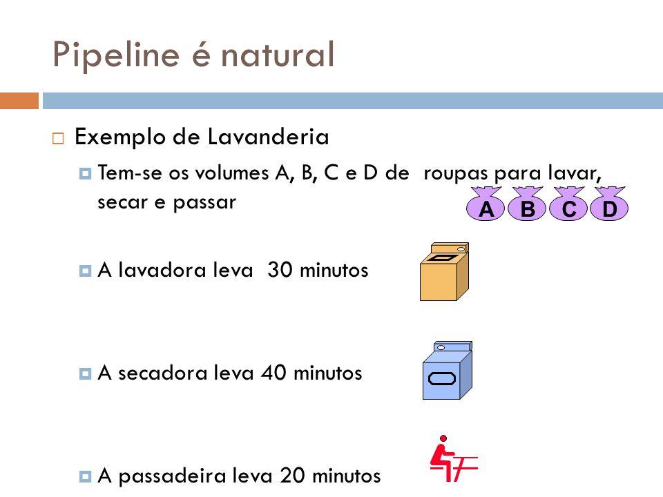 Pipeline é natural Exemplo de Lavanderia