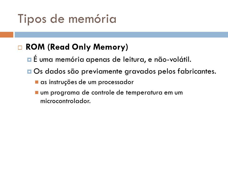 Tipos de memória ROM (Read Only Memory)