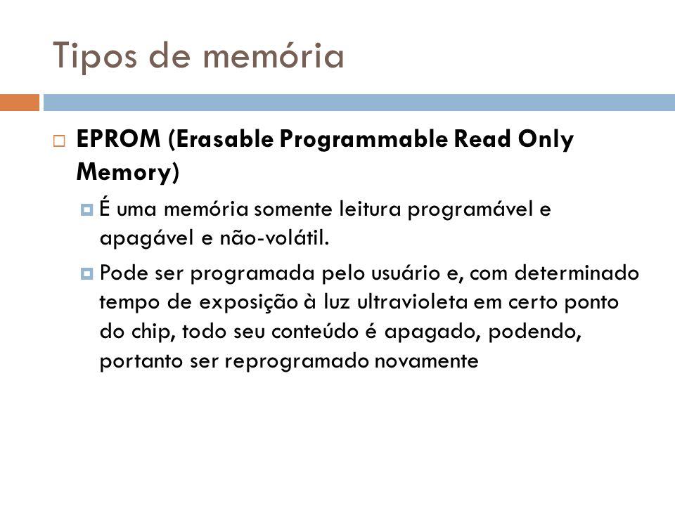 Tipos de memória EPROM (Erasable Programmable Read Only Memory)