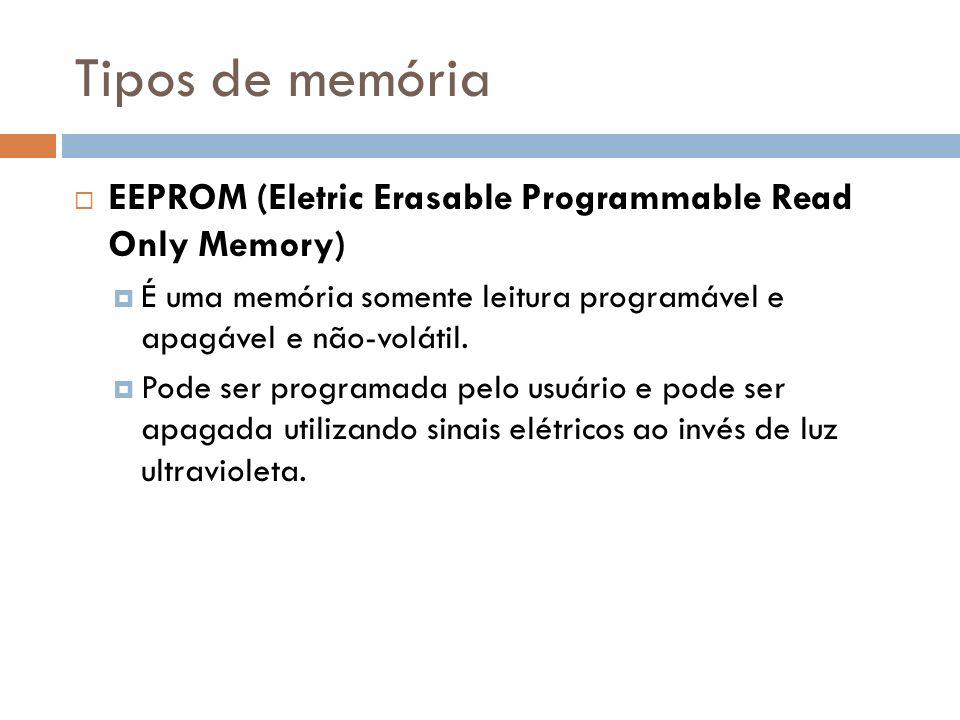 Tipos de memóriaEEPROM (Eletric Erasable Programmable Read Only Memory) É uma memória somente leitura programável e apagável e não-volátil.