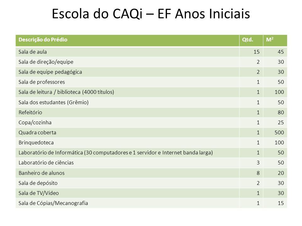 Escola do CAQi – EF Anos Iniciais