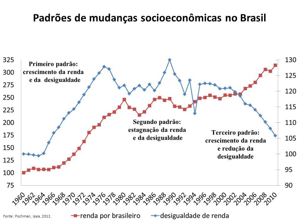 Padrões de mudanças socioeconômicas no Brasil