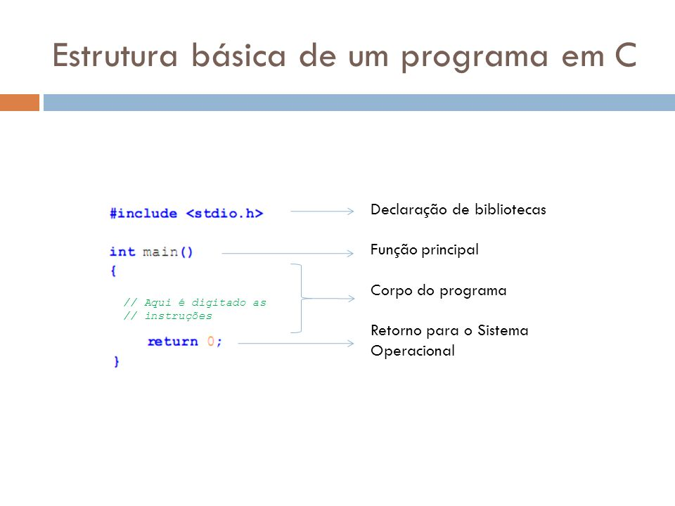 Estrutura básica de um programa em C