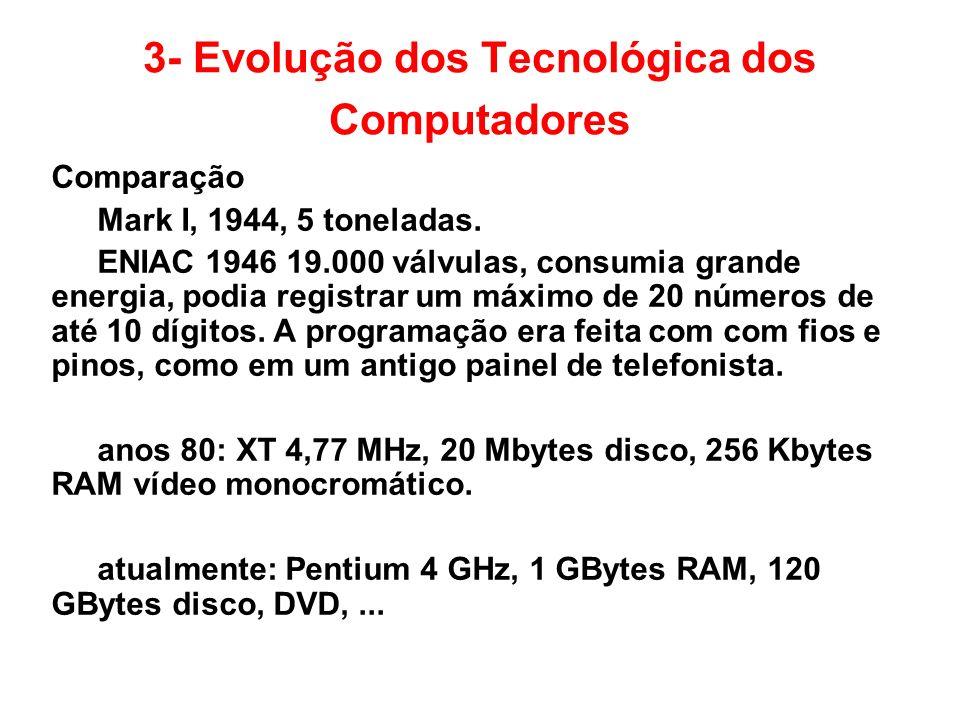 3- Evolução dos Tecnológica dos Computadores
