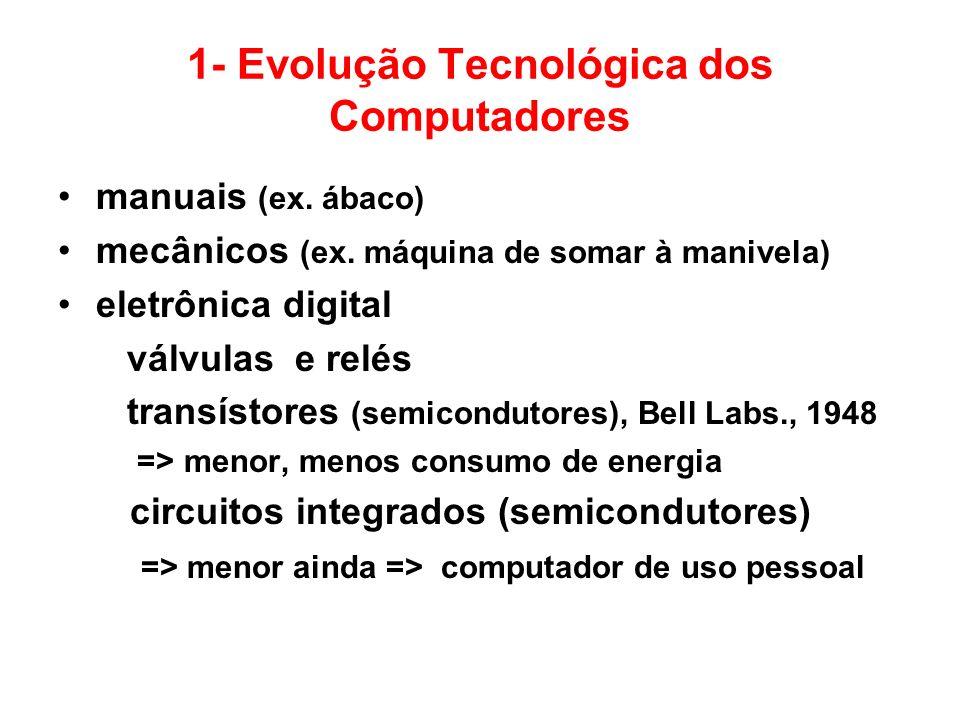 1- Evolução Tecnológica dos Computadores