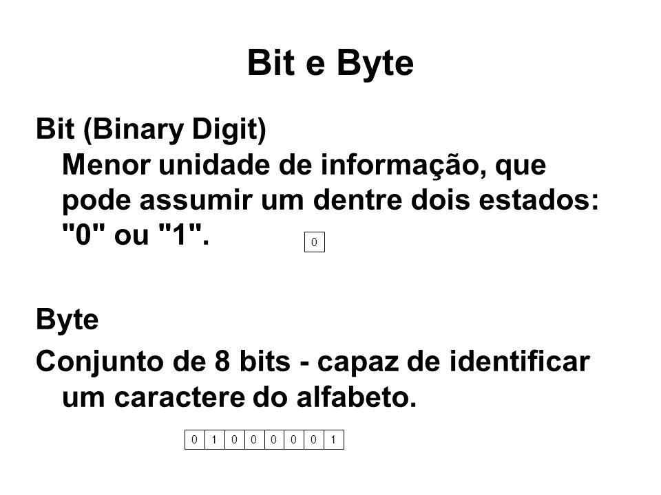 Bit e Byte Bit (Binary Digit) Menor unidade de informação, que pode assumir um dentre dois estados: 0 ou 1 .