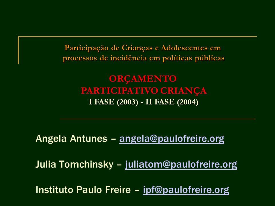 Participação de Crianças e Adolescentes em