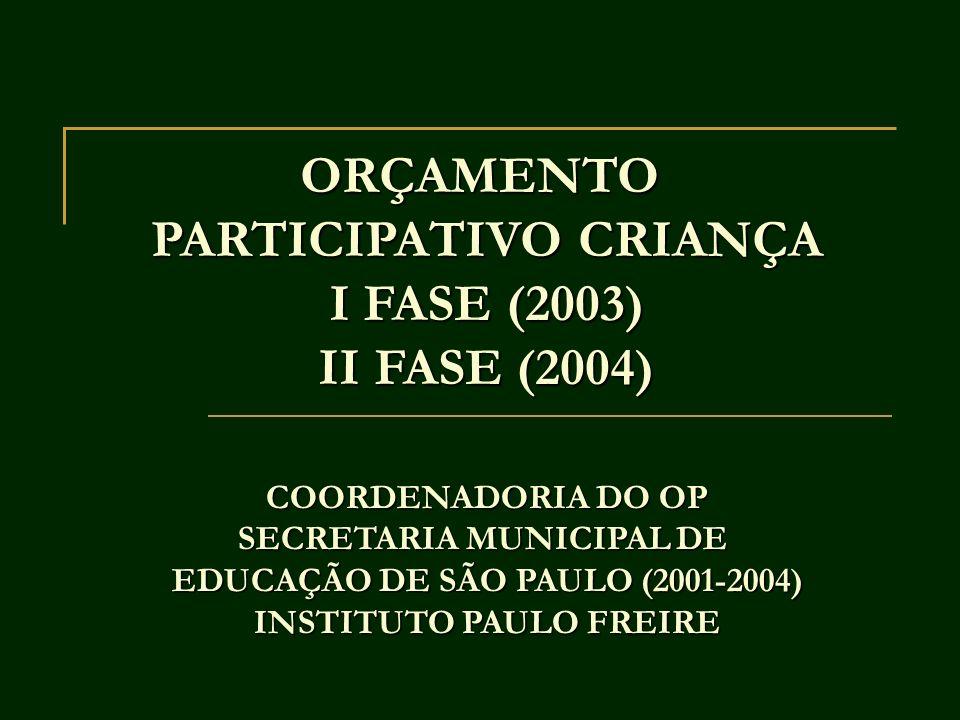 ORÇAMENTO PARTICIPATIVO CRIANÇA I FASE (2003) II FASE (2004)
