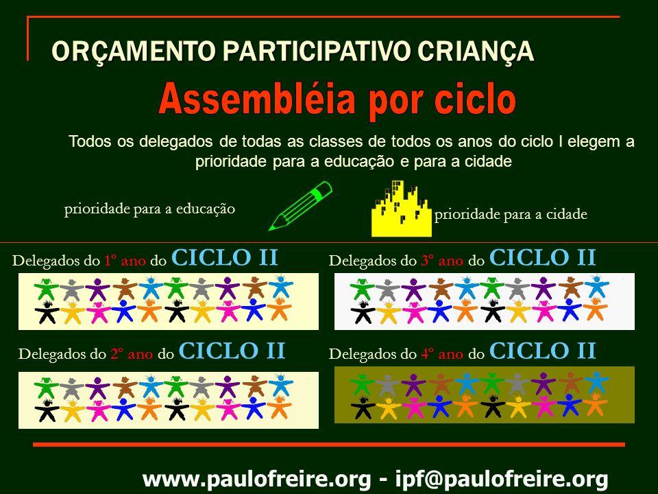 prioridade para a educação e para a cidade