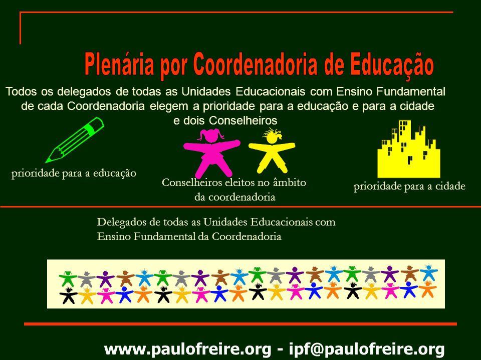 Plenária por Coordenadoria de Educação