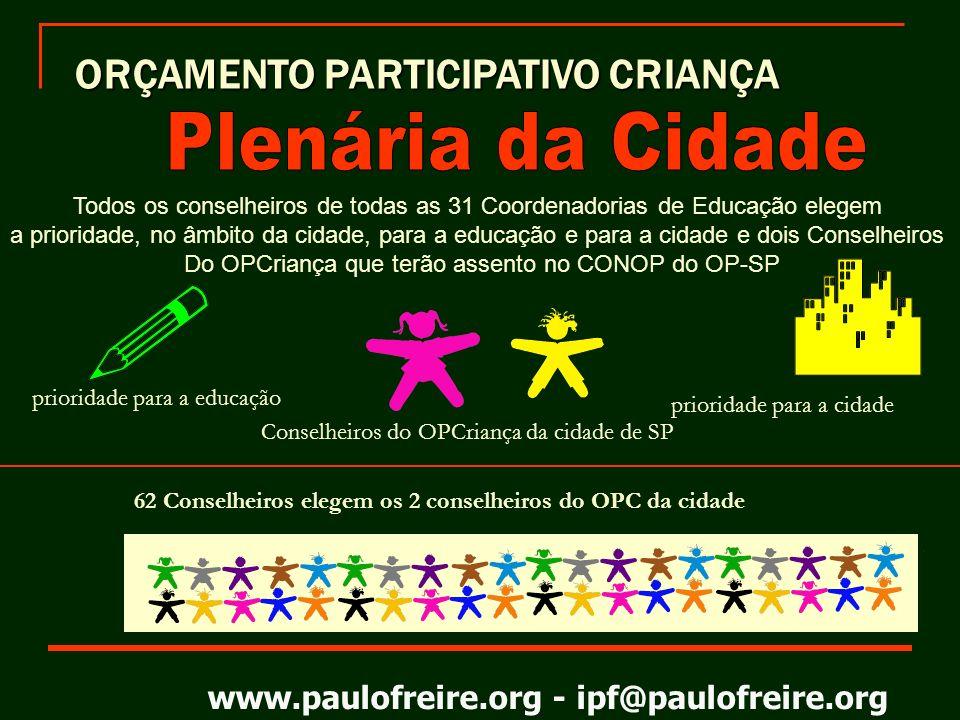 Plenária da Cidade ORÇAMENTO PARTICIPATIVO CRIANÇA