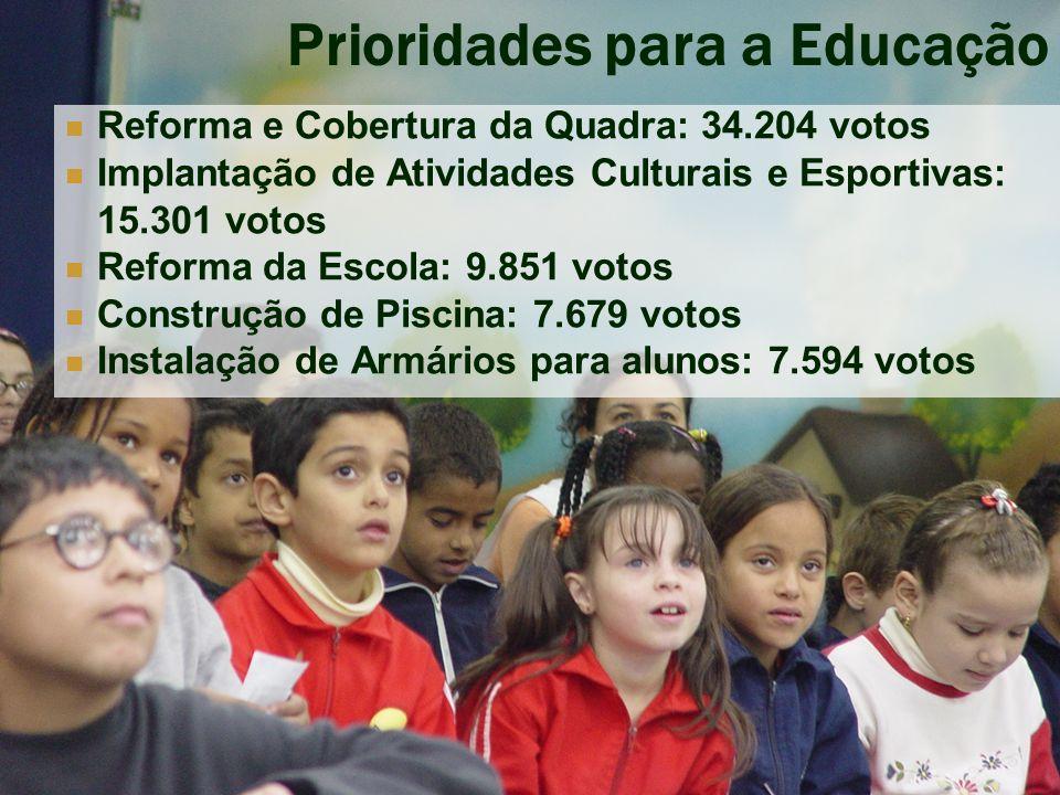 Prioridades para a Educação