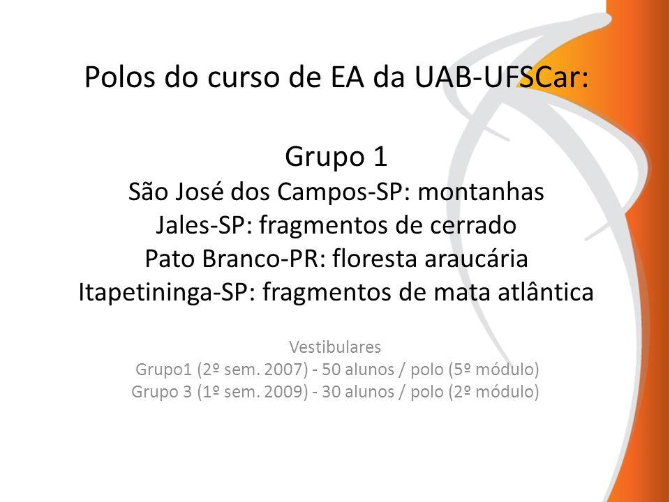 Polos do curso de EA da UAB-UFSCar: Grupo 1 São José dos Campos-SP: montanhas Jales-SP: fragmentos de cerrado Pato Branco-PR: floresta araucária Itapetininga-SP: fragmentos de mata atlântica