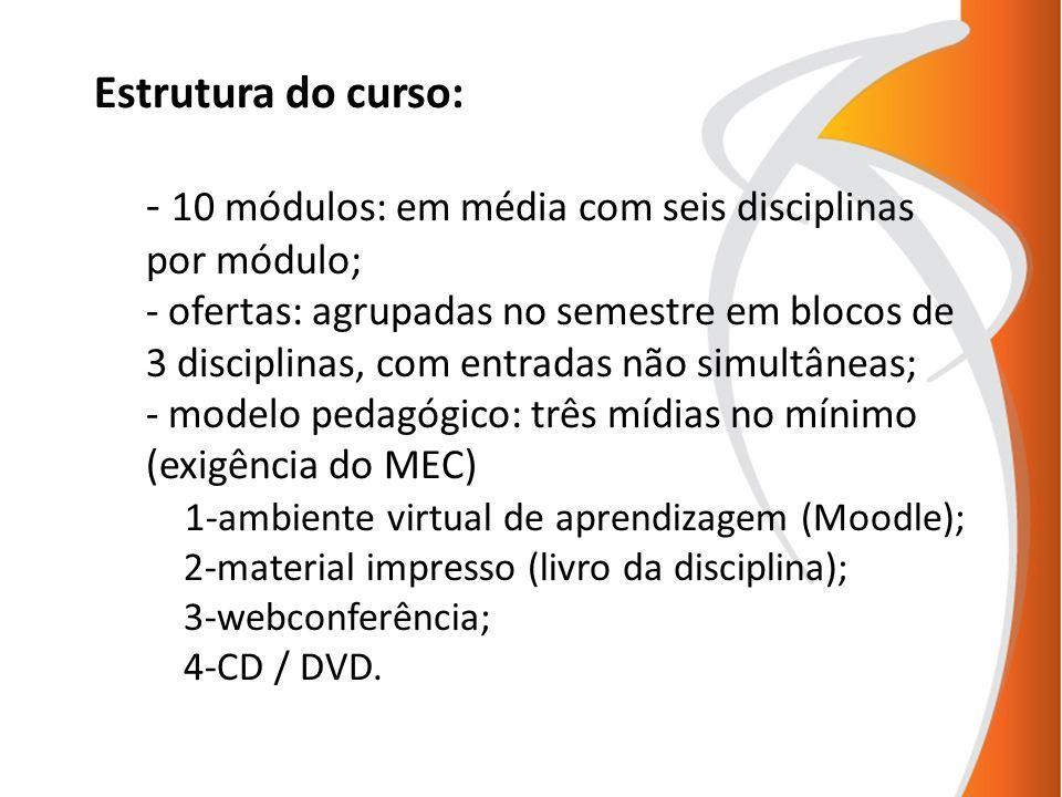 Estrutura do curso: - 10 módulos: em média com seis disciplinas por módulo; - ofertas: agrupadas no semestre em blocos de 3 disciplinas, com entradas não simultâneas; - modelo pedagógico: três mídias no mínimo (exigência do MEC) 1-ambiente virtual de aprendizagem (Moodle); 2-material impresso (livro da disciplina); 3-webconferência; 4-CD / DVD.