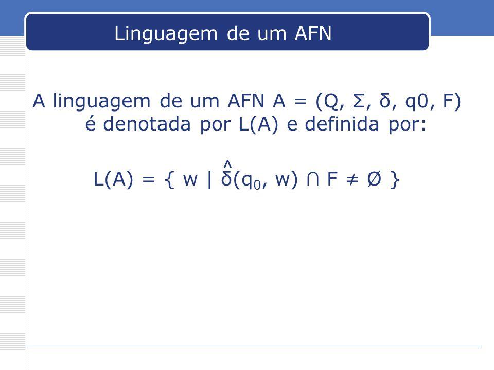 Linguagem de um AFN A linguagem de um AFN A = (Q, Σ, δ, q0, F) é denotada por L(A) e definida por: L(A) = { w | δ(q0, w) ∩ F ≠ Ø }
