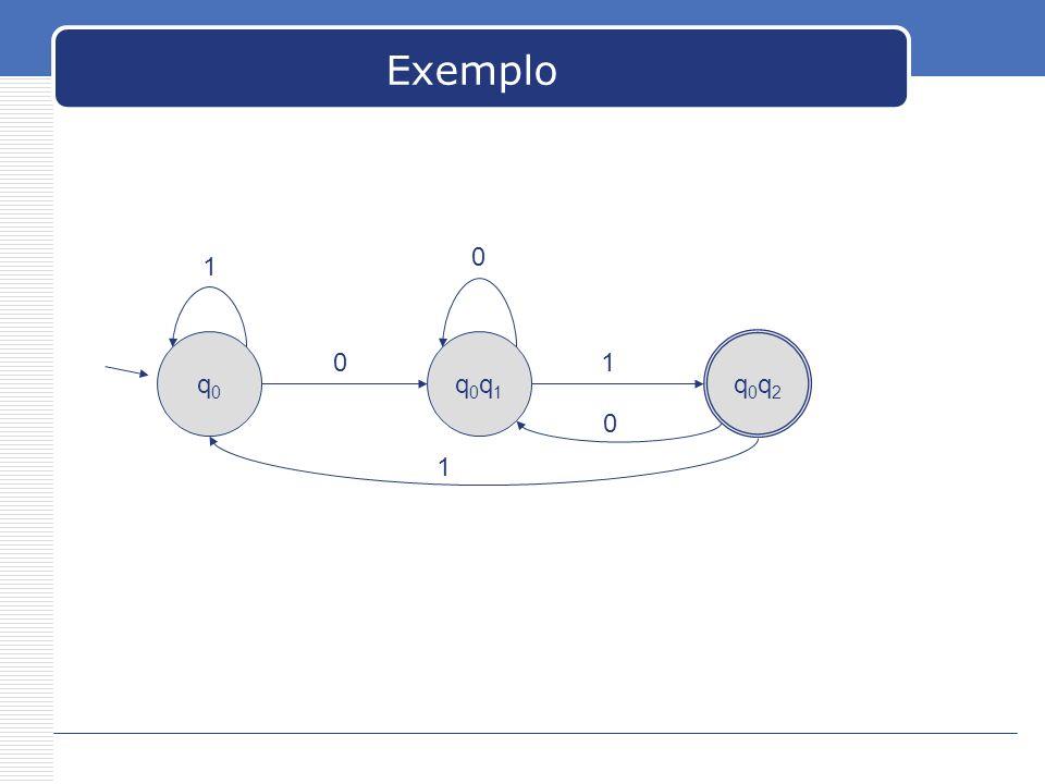 Exemplo 1 q0 q0q1 q0q2 1 1