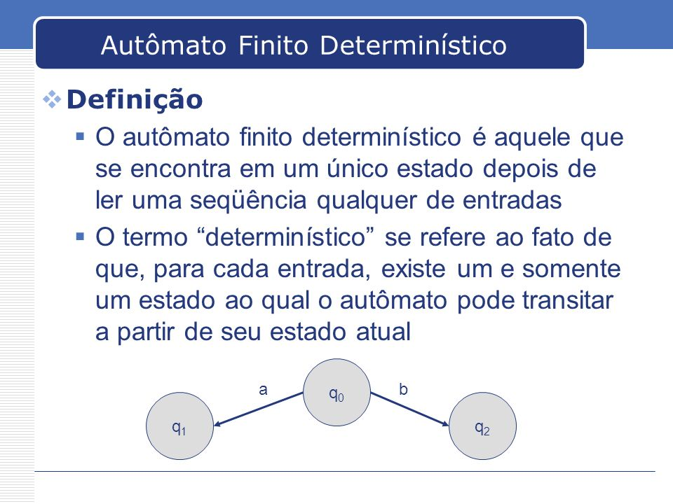 Autômato Finito Determinístico