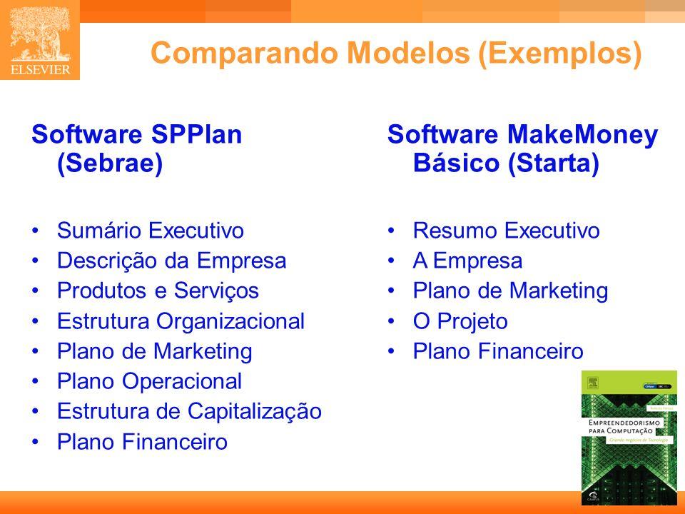 Comparando Modelos (Exemplos)