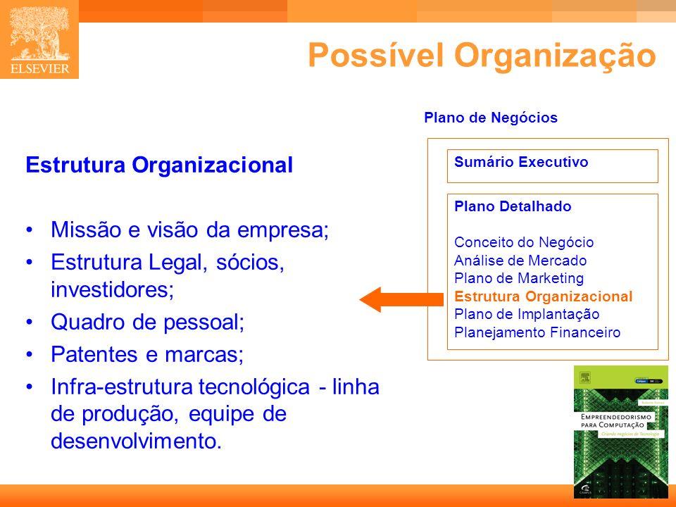 Possível Organização Estrutura Organizacional
