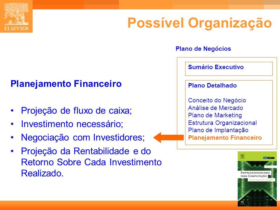 Possível Organização Planejamento Financeiro