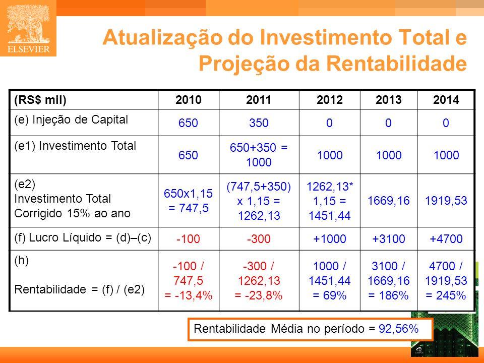 Atualização do Investimento Total e Projeção da Rentabilidade