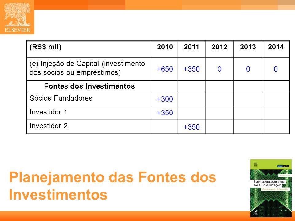 Planejamento das Fontes dos Investimentos