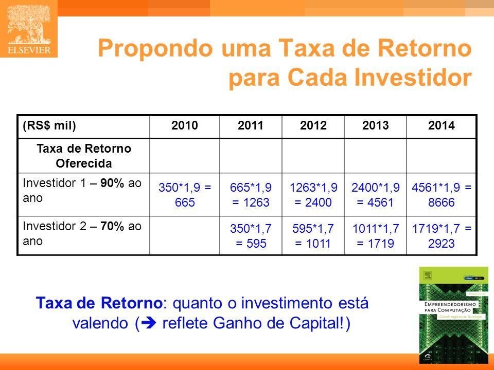 Propondo uma Taxa de Retorno para Cada Investidor