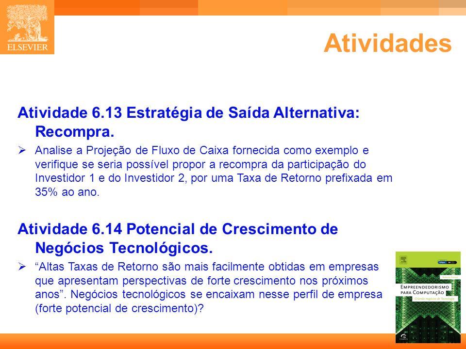 Atividades Atividade 6.13 Estratégia de Saída Alternativa: Recompra.