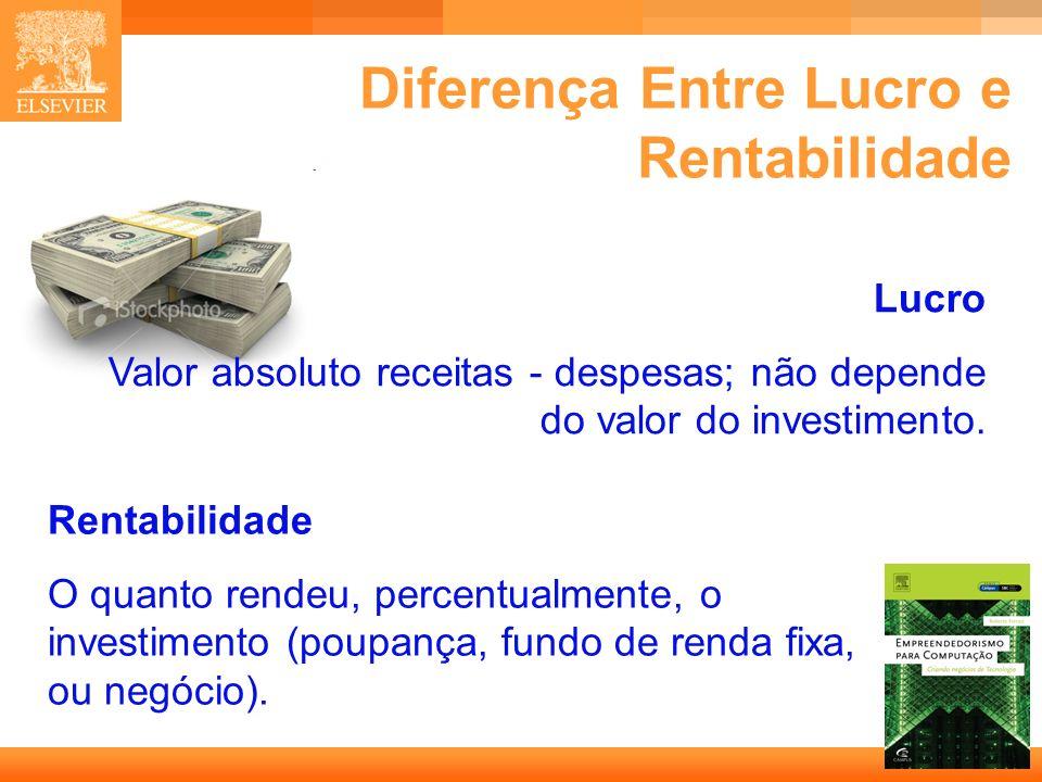 Diferença Entre Lucro e Rentabilidade