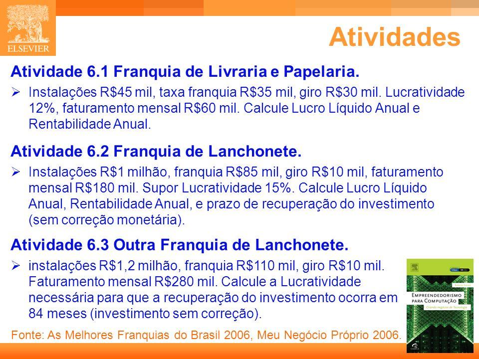 Fonte: As Melhores Franquias do Brasil 2006, Meu Negócio Próprio 2006.