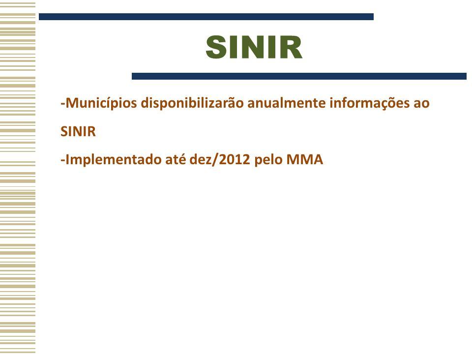 SINIR -Municípios disponibilizarão anualmente informações ao SINIR