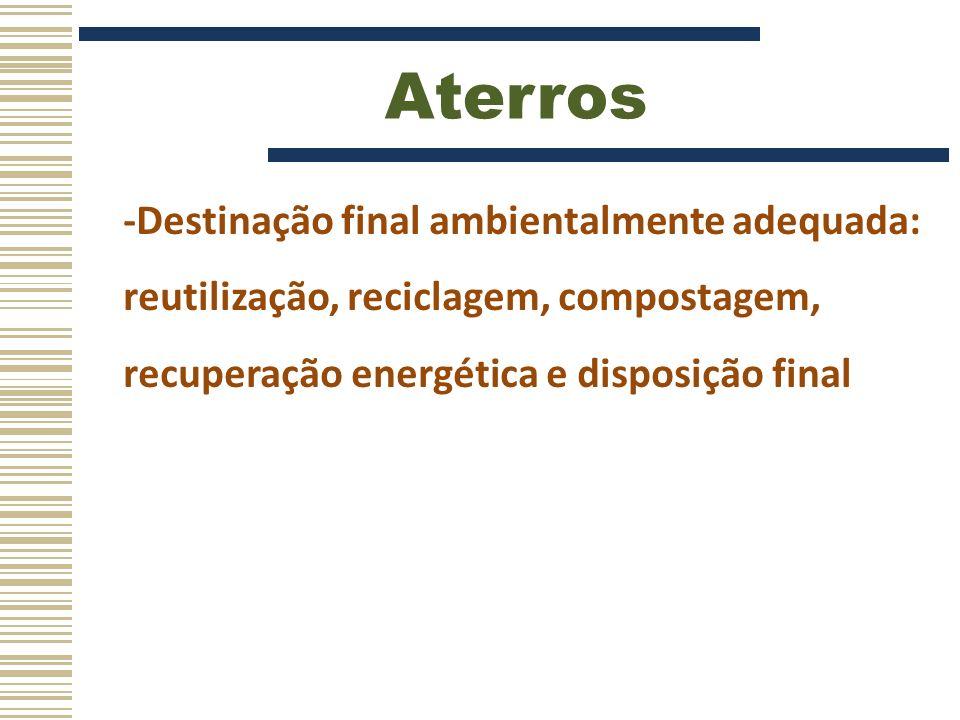 Aterros -Destinação final ambientalmente adequada: reutilização, reciclagem, compostagem, recuperação energética e disposição final.