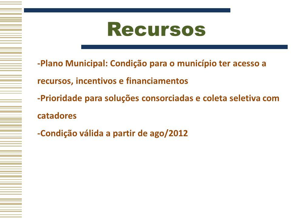 Recursos -Plano Municipal: Condição para o município ter acesso a recursos, incentivos e financiamentos.